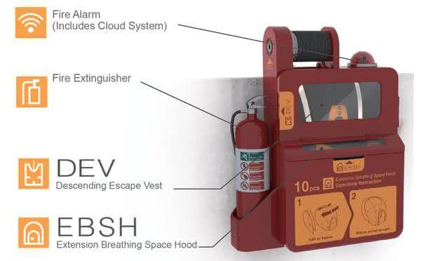 Fire-Alarm-and-Scape-Box, Equipamento-de-segurança-para-te-salvar-predios-em-chamas, porque-nao-pensei-nisso 4