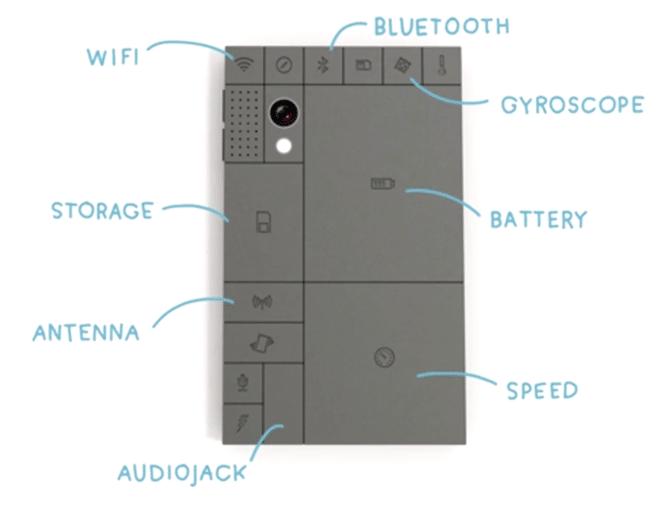 The-Phoneblok, smartphone-conceito, design, por-que-nao-pensei-nisso, inovacao 1