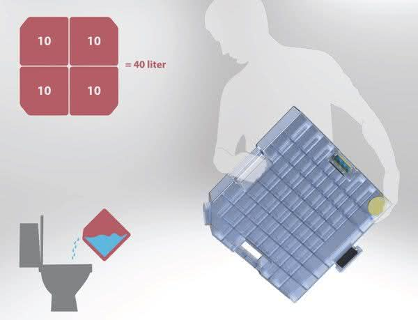 grid, coletor-de-agua-do-banho, reaproveitar-agua-do-banho, economia-de-agua, seca-em-sao-paulo, coletor, sustentabilidade, por-que-nao-pensei-nisso 3