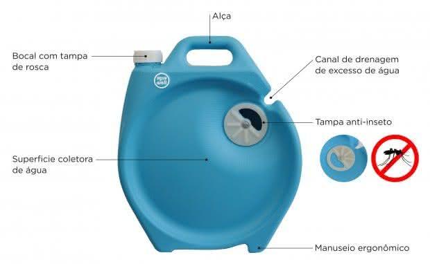 aguawell, economia-agua, reservatorio-de-agua, cisterna, coleta-de-agua, coletor-de-agua, aguawell-light, gris, economizar, reservatorio-agua, agua, por-que-nao-pensei-nisso, pnpn 4
